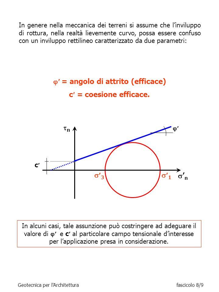 In genere nella meccanica dei terreni si assume che l'inviluppo di rottura, nella realtà lievemente curvo, possa essere confuso con un inviluppo rettilineo caratterizzato da due parametri: nn  3 'n'n  1  c  = angolo di attrito (efficace) c = coesione efficace.