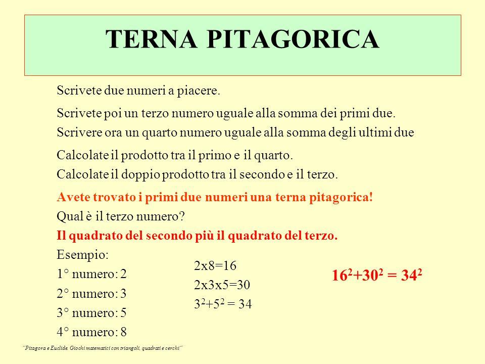 TERNA PITAGORICA Scrivete due numeri a piacere.