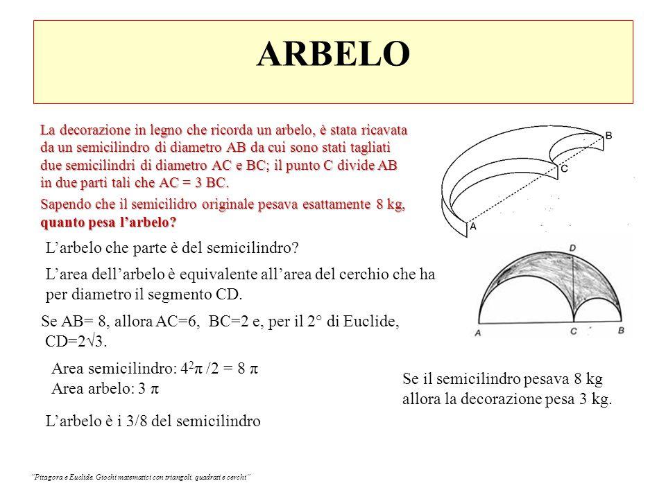 ARBELO La decorazione in legno che ricorda un arbelo, è stata ricavata da un semicilindro di diametro AB da cui sono stati tagliati due semicilindri di diametro AC e BC; il punto C divide AB in due parti tali che AC = 3 BC.