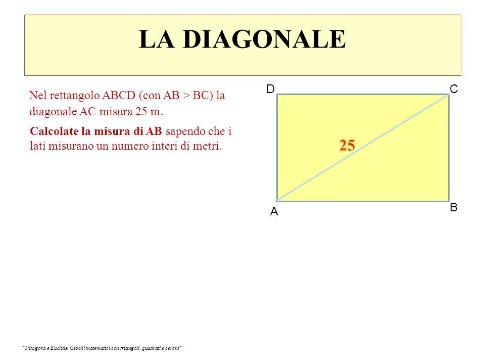 IL PONTE SUL LAGO w = x-1 Campo di Pion Giardino di Pion Giardino di Pagne Campo di Pagne Ponte sul lago B A D C AD: x AB: y CD: w BC: z x 2 +y 2 = (x-1) 2 +z 2 +600 x 2 +y 2 = x 2 -2x+1+z 2 +600 y 2 - z 2 = 601-2x x+y+x-1+z=600y+z=601-2x (y–z) (y+z)= y+zy= 1+z (1+z) 2 = -2x+1+z 2 +6001+2z+z 2 = -2x+1+z 2 +600 z = -x+300 y= 301-x w = x-1 x+y+w+z=600 x 2 +y 2 =w 2 +z 2 +600 Pitagora e Euclide.
