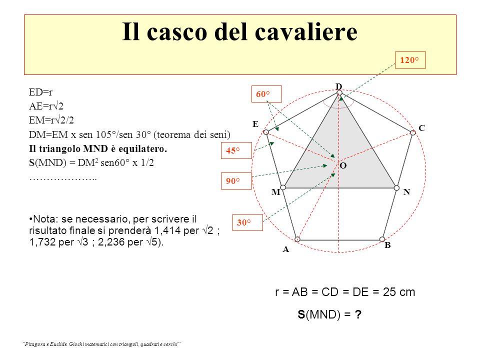Il casco del cavaliere ED=r AE=r√2 EM=r√2/2 DM=EM x sen 105°/sen 30° (teorema dei seni) Il triangolo MND è equilatero.