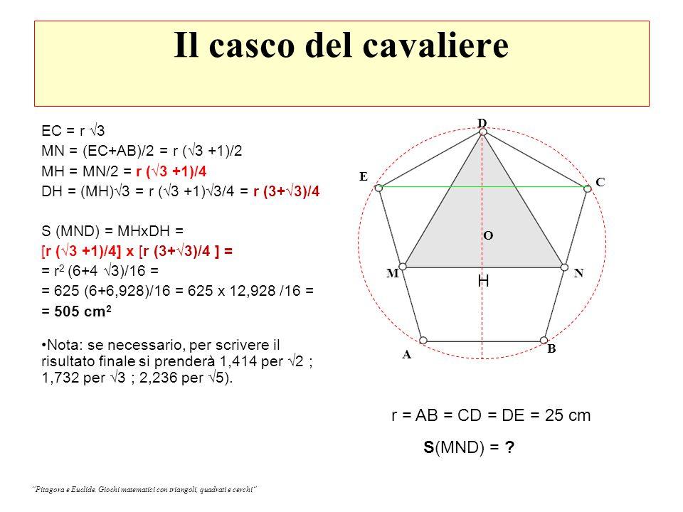 Il casco del cavaliere EC = r √3 MN = (EC+AB)/2 = r (√3 +1)/2 MH = MN/2 = r (√3 +1)/4 DH = (MH)√3 = r (√3 +1)√3/4 = r (3+√3)/4 S (MND) = MHxDH = [r (√3 +1)/4] x [r (3+√3)/4 ] = = r 2 (6+4 √3)/16 = = 625 (6+6,928)/16 = 625 x 12,928 /16 = = 505 cm 2 Nota: se necessario, per scrivere il risultato finale si prenderà 1,414 per √2 ; 1,732 per √3 ; 2,236 per √5).