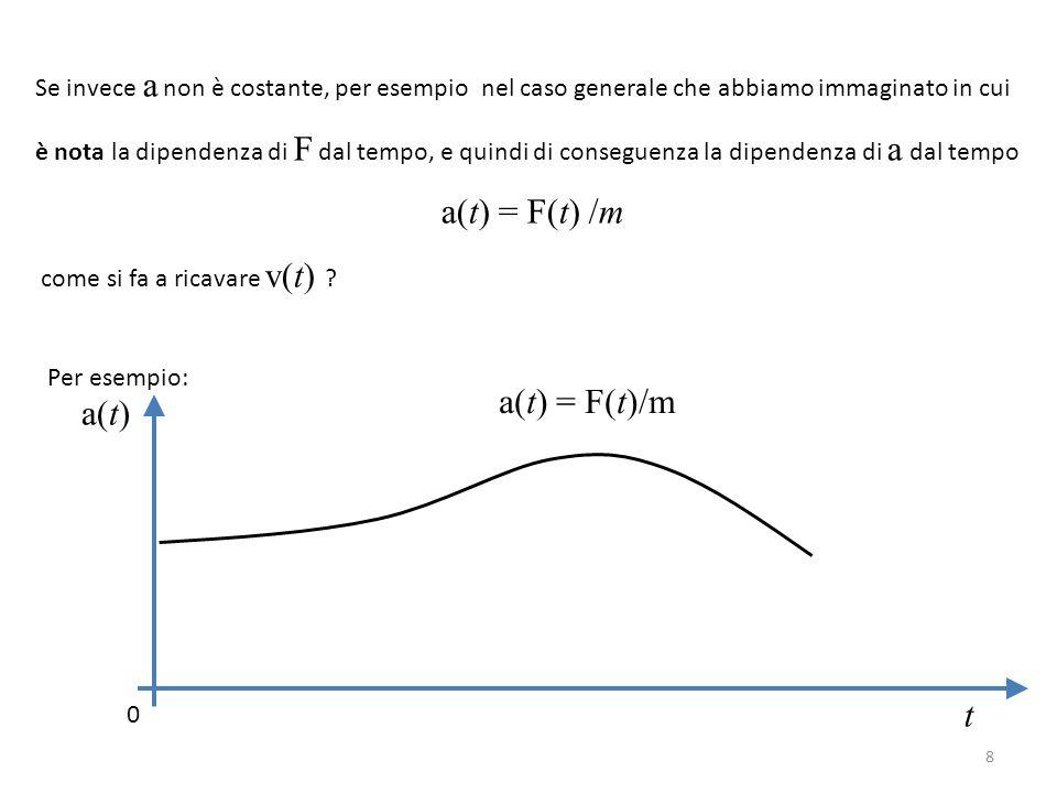 19 F = F 4  a ≠ 0 Se osserviamo in dettaglio il moto nel caso F 4 scopriamo che se manteniamo applicata la forza, il corpo si muove di moto accelerato Tuttavia, se facciamo delle misure scopriamo che a < F 4 / m Evidentemente, esiste una forza contraria tale che la risultante F r obbedisce alla relazione F r = m a F r = F 4 – f k = m a Chiameremo questa forza f k (Forza di attrito Dinamico)