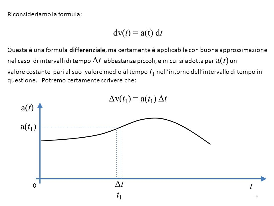 E in generale, per ogni intervallo relativamente piccolo Δt nell'intorno di un istante t i in cui l'accelerazione media vale a(t i ), potremo scrivere Δv(t 1 ) = a(t 1 ) Δt Δv(t 2 ) = a(t 2 ) Δt ……………… Δv(t i ) = a(t i ) Δt ……………… Δv(t N ) = a(t N ) Δt t 0 a(t) 10