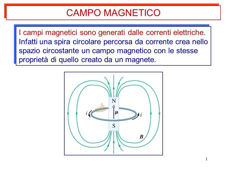 1 I campi magnetici sono generati dalle correnti elettriche. Infatti una spira circolare percorsa da corrente crea nello spazio circostante un campo m