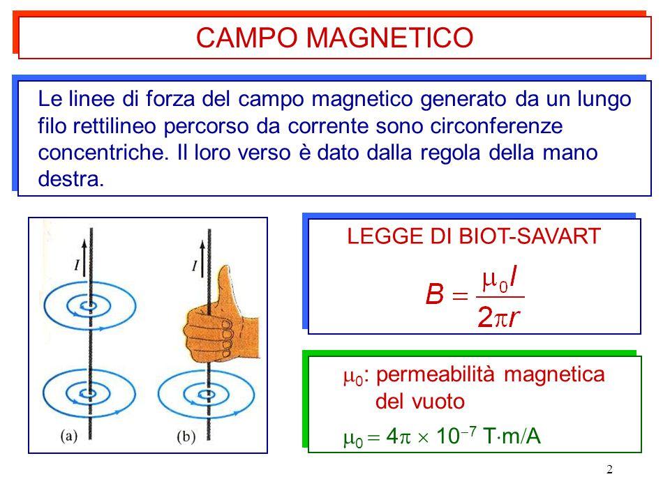 2 Le linee di forza del campo magnetico generato da un lungo filo rettilineo percorso da corrente sono circonferenze concentriche. Il loro verso è dat