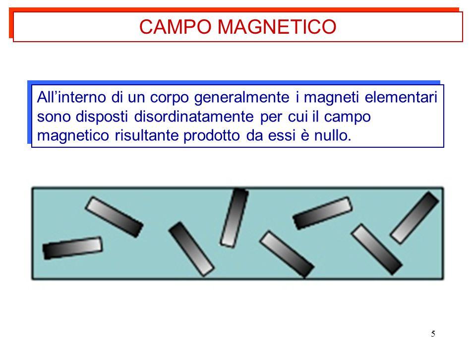5 All'interno di un corpo generalmente i magneti elementari sono disposti disordinatamente per cui il campo magnetico risultante prodotto da essi è nu
