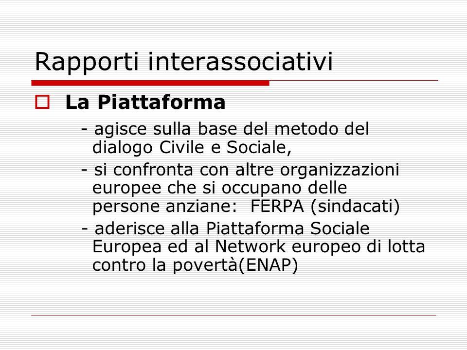 Rapporti interassociativi  La Piattaforma - agisce sulla base del metodo del dialogo Civile e Sociale, - si confronta con altre organizzazioni europee che si occupano delle persone anziane: FERPA (sindacati) - aderisce alla Piattaforma Sociale Europea ed al Network europeo di lotta contro la povertà(ENAP)