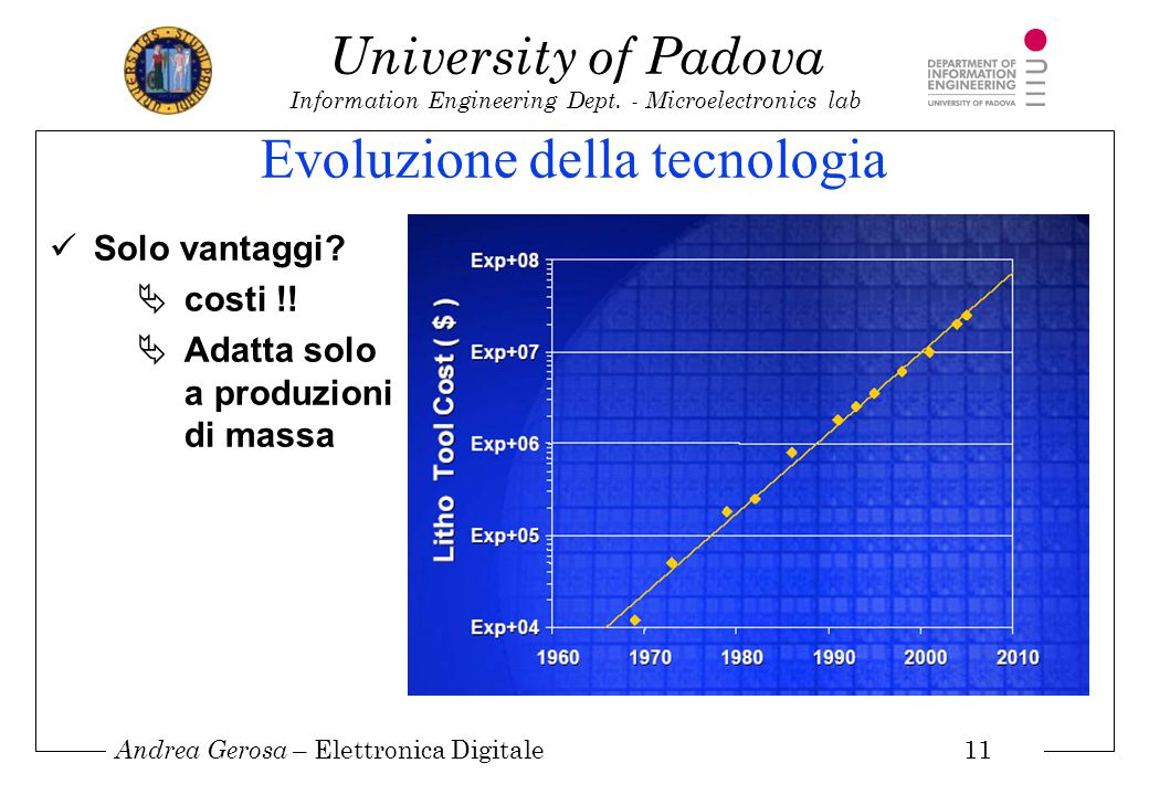 Andrea Gerosa – Elettronica Digitale 11 University of Padova Information Engineering Dept. - Microelectronics lab Evoluzione della tecnologia Solo van