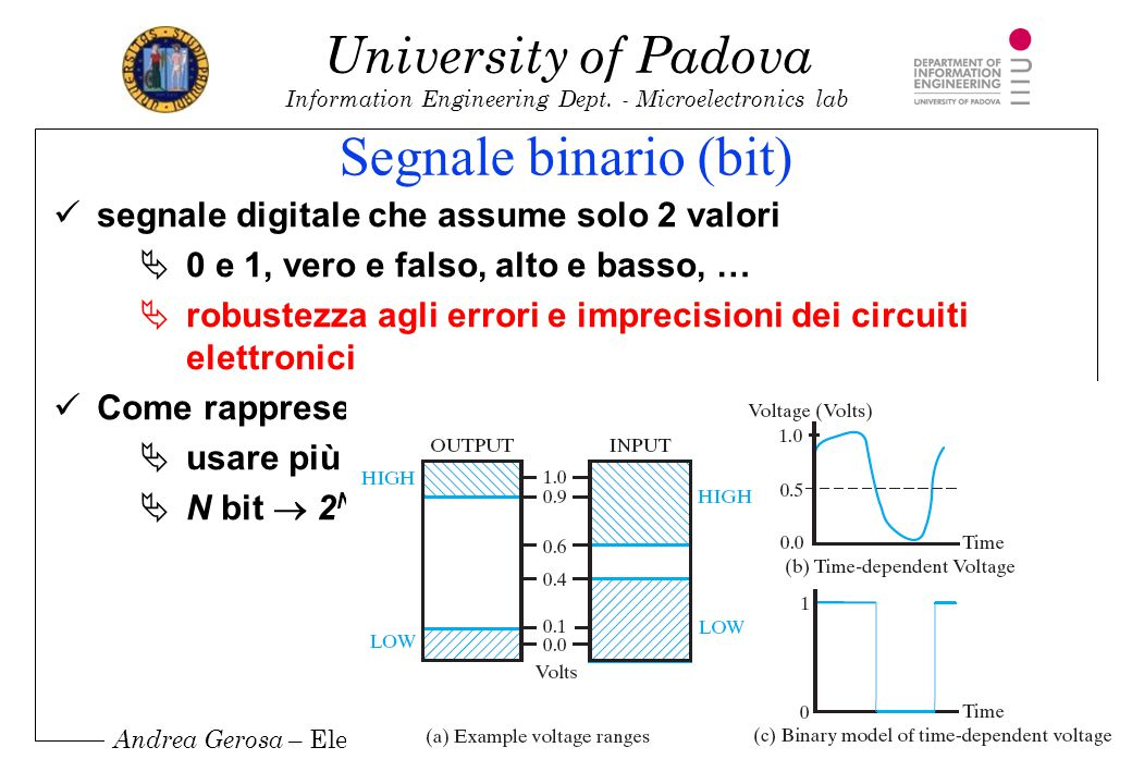 Andrea Gerosa – Elettronica Digitale 4 University of Padova Information Engineering Dept.