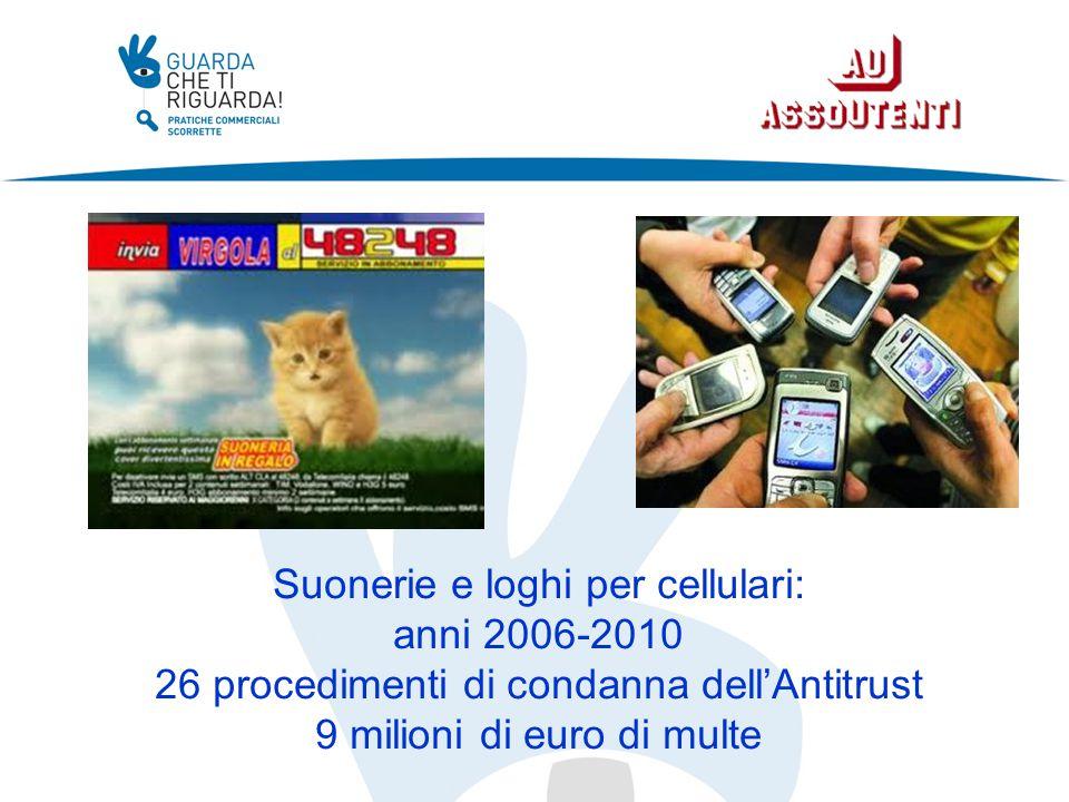 Suonerie e loghi per cellulari: anni 2006-2010 26 procedimenti di condanna dell'Antitrust 9 milioni di euro di multe