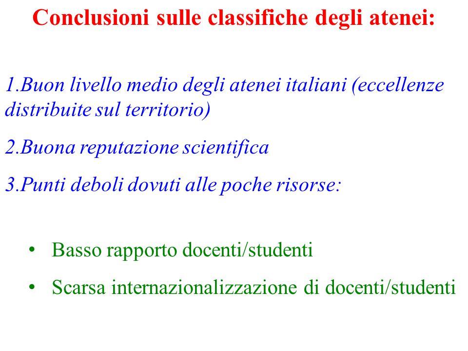 Conclusioni sulle classifiche degli atenei: 1.Buon livello medio degli atenei italiani (eccellenze distribuite sul territorio) 2.Buona reputazione sci