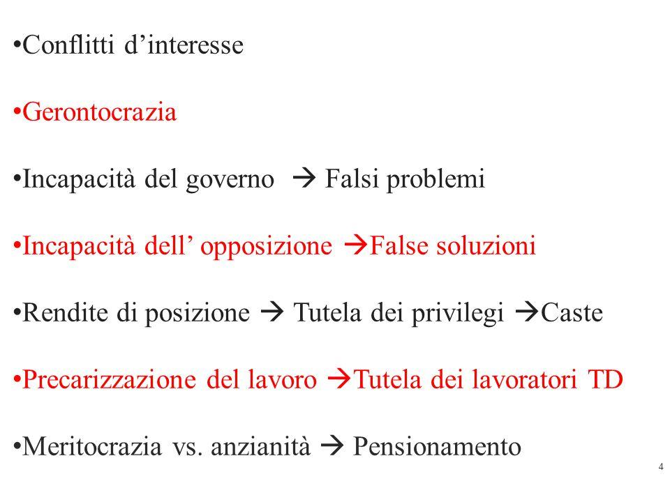4 Conflitti d'interesse Gerontocrazia Incapacità del governo  Falsi problemi Incapacità dell' opposizione  False soluzioni Rendite di posizione  Tu