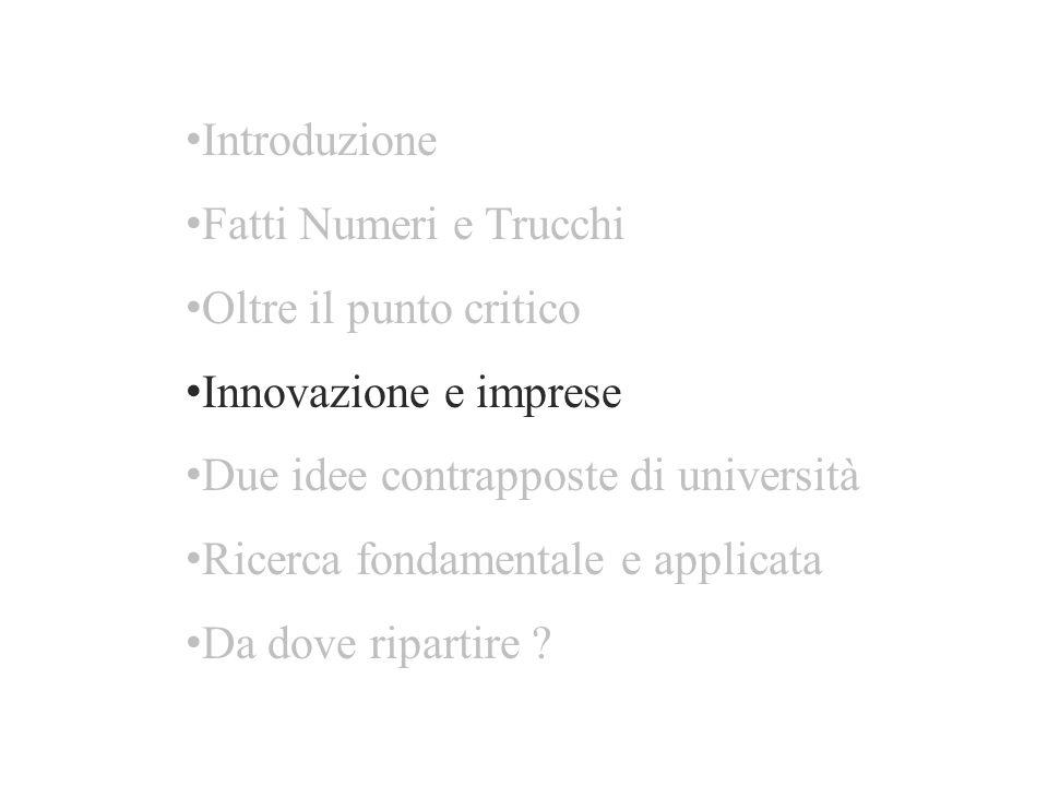Introduzione Fatti Numeri e Trucchi Oltre il punto critico Innovazione e imprese Due idee contrapposte di università Ricerca fondamentale e applicata