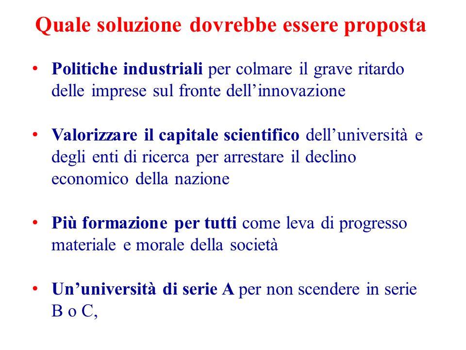 Politiche industriali per colmare il grave ritardo delle imprese sul fronte dell'innovazione Valorizzare il capitale scientifico dell'università e deg