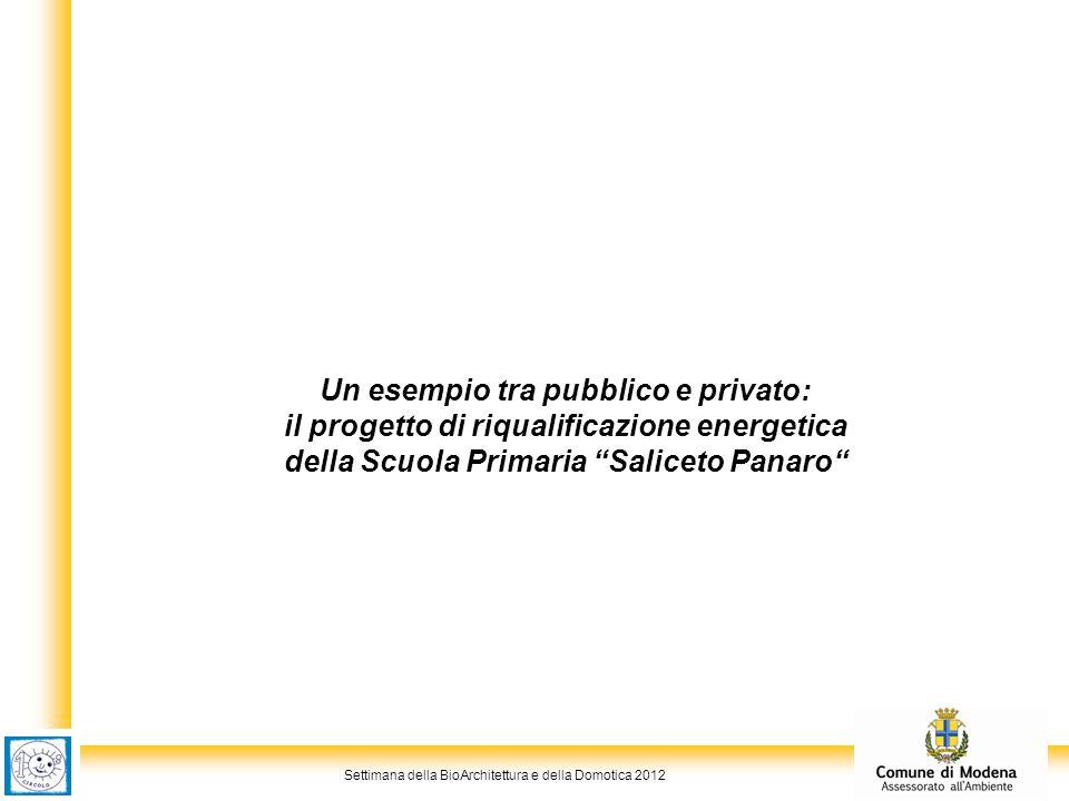 Settimana della BioArchitettura e della Domotica 2012 Un esempio tra pubblico e privato: il progetto di riqualificazione energetica della Scuola Primaria Saliceto Panaro