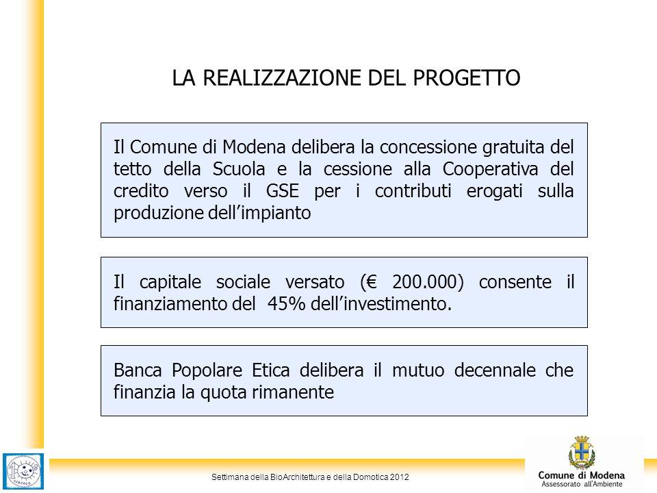 Settimana della BioArchitettura e della Domotica 2012 LA REALIZZAZIONE DEL PROGETTO Il capitale sociale versato (€ 200.000) consente il finanziamento del 45% dell'investimento.