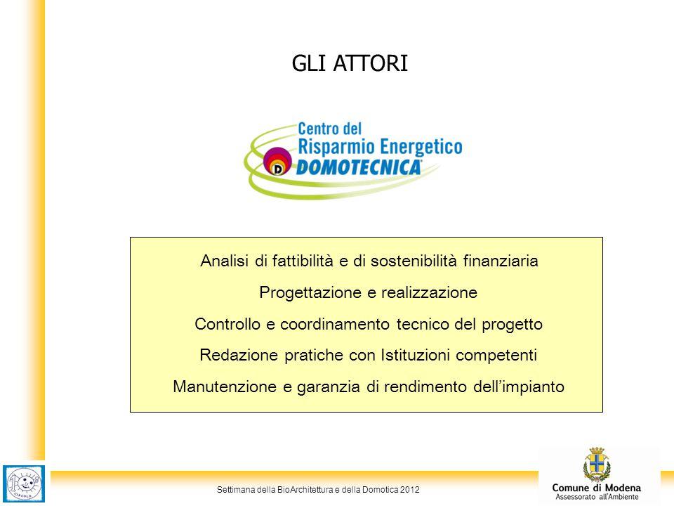 Settimana della BioArchitettura e della Domotica 2012 GLI ATTORI Analisi di fattibilità e di sostenibilità finanziaria Progettazione e realizzazione C
