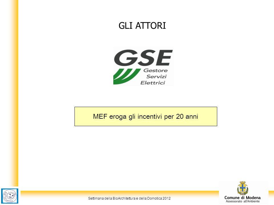 Settimana della BioArchitettura e della Domotica 2012 GLI ATTORI MEF eroga gli incentivi per 20 anni