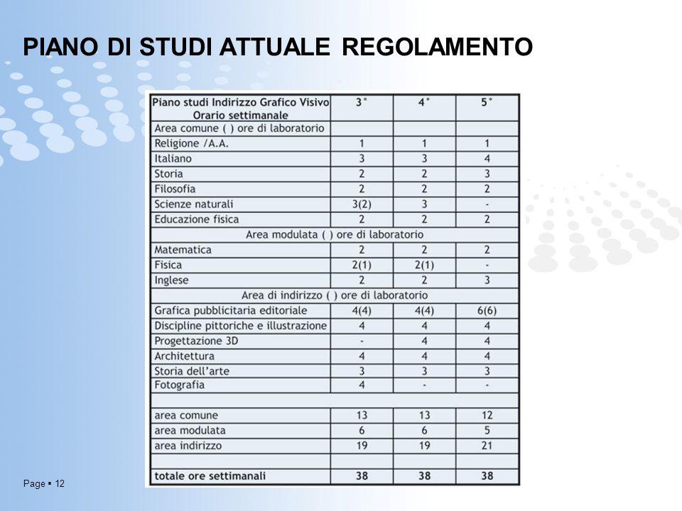 Page  12 PIANO DI STUDI ATTUALE REGOLAMENTO