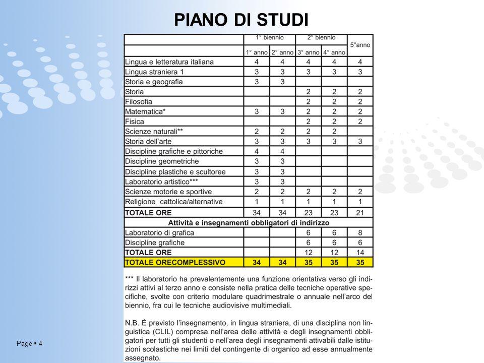 Page  4 PIANO DI STUDI