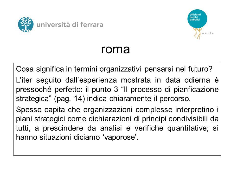 roma Cosa significa in termini organizzativi pensarsi nel futuro.