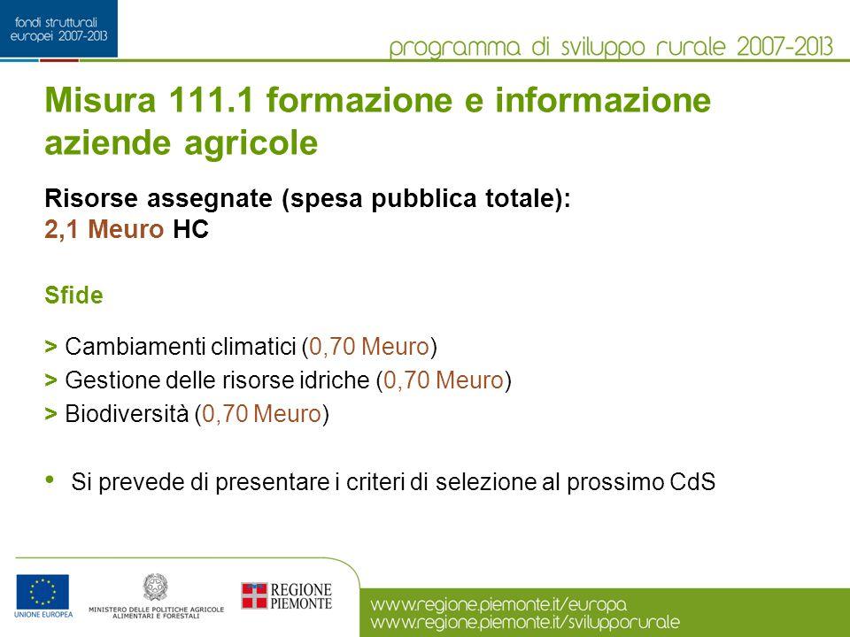 Misura 111.1 formazione e informazione aziende agricole Risorse assegnate (spesa pubblica totale): 2,1 Meuro HC Sfide > Cambiamenti climatici (0,70 Me