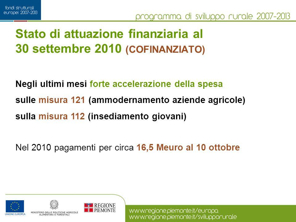 Negli ultimi mesi forte accelerazione della spesa sulle misura 121 (ammodernamento aziende agricole) sulla misura 112 (insediamento giovani) Nel 2010