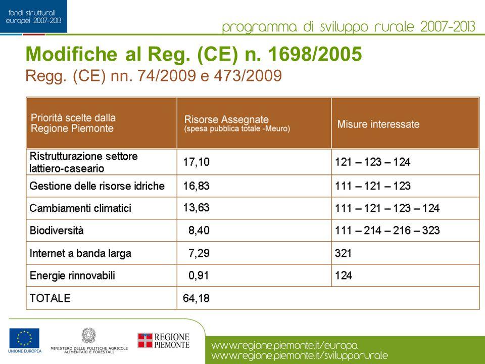 Risorse assegnate (spesa pubblica totale): 26,96 Meuro HC Sfide > Cambiamenti climatici (7,50 Meuro) > Gestione delle risorse idriche (11,96 Meuro) > Ristrutturazione settore lattiero-caseario (7,50 Meuro) Si prevede di presentare i criteri di selezione al prossimo CdS Misura 121 ammodernamento aziende agricole