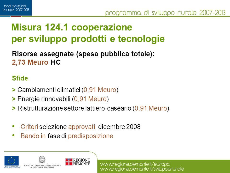 Misura 124.1 cooperazione per sviluppo prodotti e tecnologie Risorse assegnate (spesa pubblica totale): 2,73 Meuro HC Sfide > Cambiamenti climatici (0