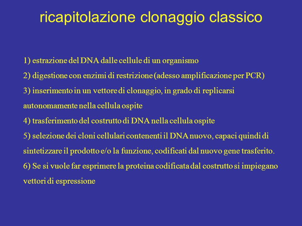 ricapitolazione clonaggio classico 1) estrazione del DNA dalle cellule di un organismo 2) digestione con enzimi di restrizione (adesso amplificazione