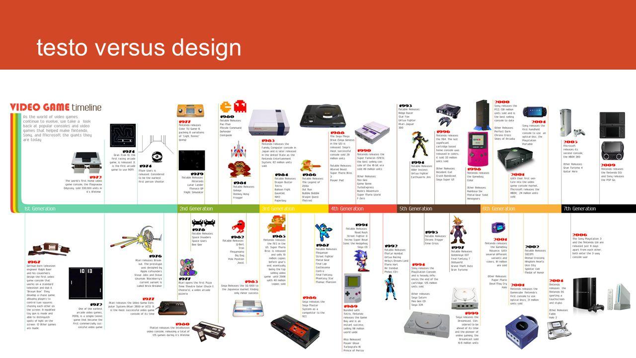 testo versus design