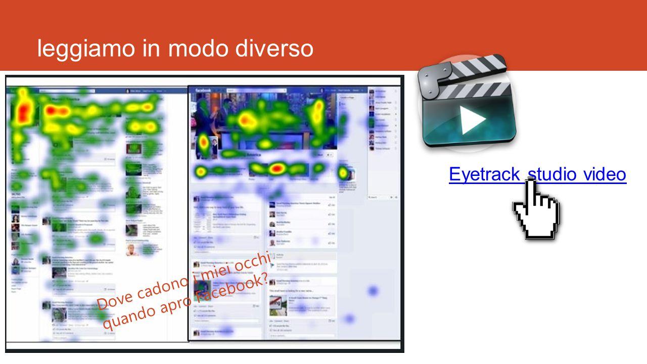 Eyetrack studio video Dove cadono i miei occhi quando apro Facebook leggiamo in modo diverso
