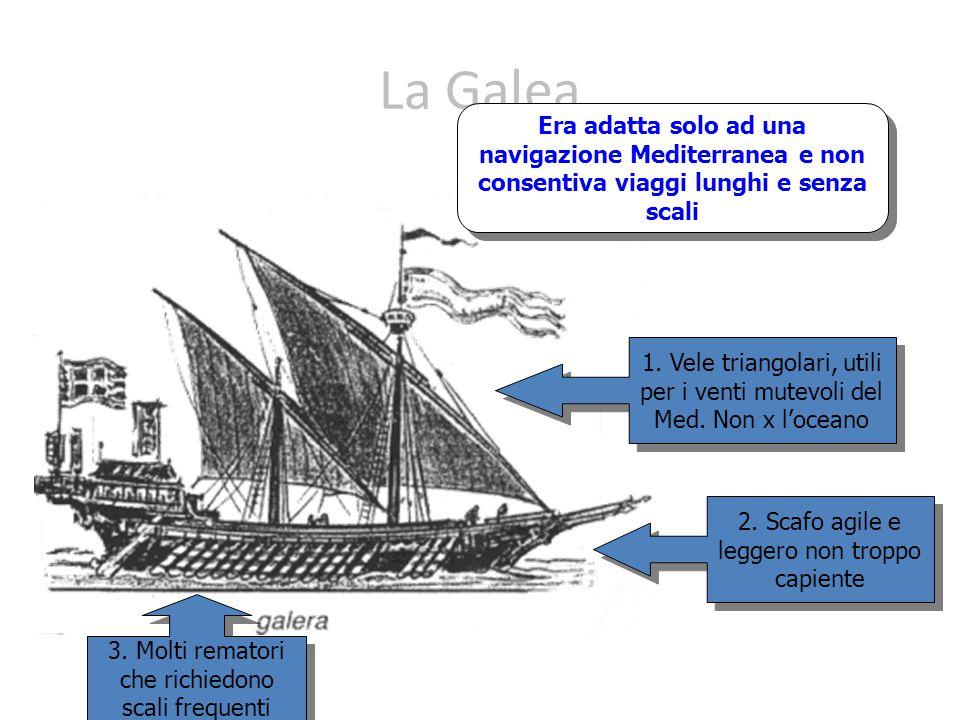 La Galea 1. Vele triangolari, utili per i venti mutevoli del Med. Non x l'oceano 2. Scafo agile e leggero non troppo capiente 3. Molti rematori che ri