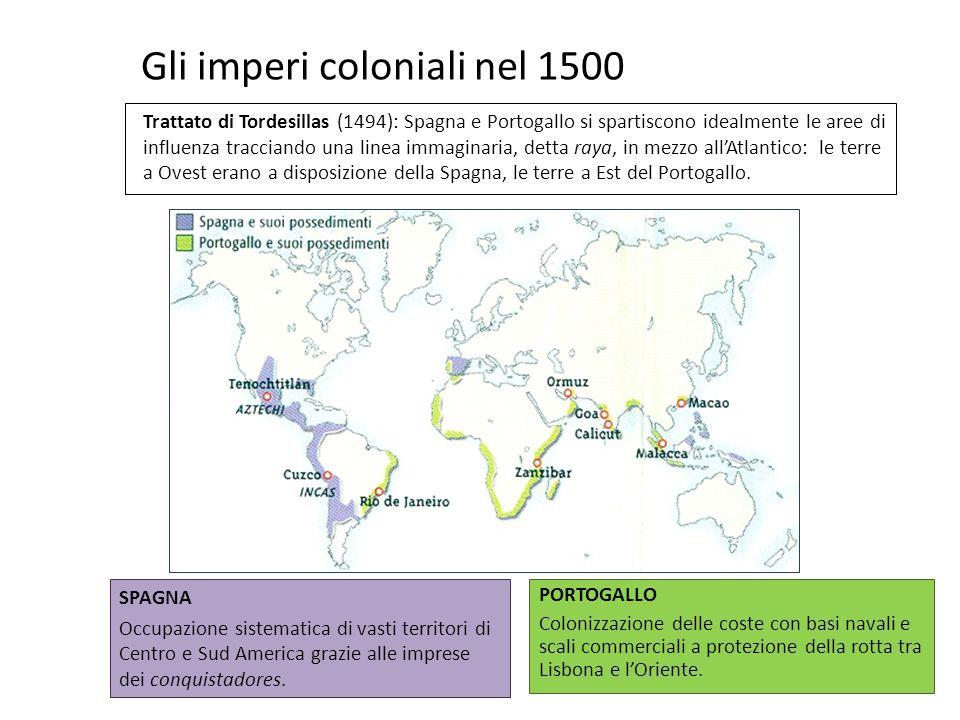 Gli imperi coloniali nel 1500 Trattato di Tordesillas (1494): Spagna e Portogallo si spartiscono idealmente le aree di influenza tracciando una linea immaginaria, detta raya, in mezzo all'Atlantico: le terre a Ovest erano a disposizione della Spagna, le terre a Est del Portogallo.