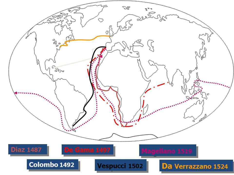Diaz 1487 Colombo 1492 Magellano 1519 De Gama 1497 Vespucci 1502 Da Verrazzano 1524
