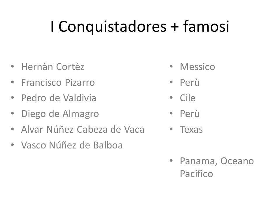 I Conquistadores + famosi Hernàn Cortèz Francisco Pizarro Pedro de Valdivia Diego de Almagro Alvar Núñez Cabeza de Vaca Vasco Núñez de Balboa Messico Perù Cile Perù Texas Panama, Oceano Pacifico