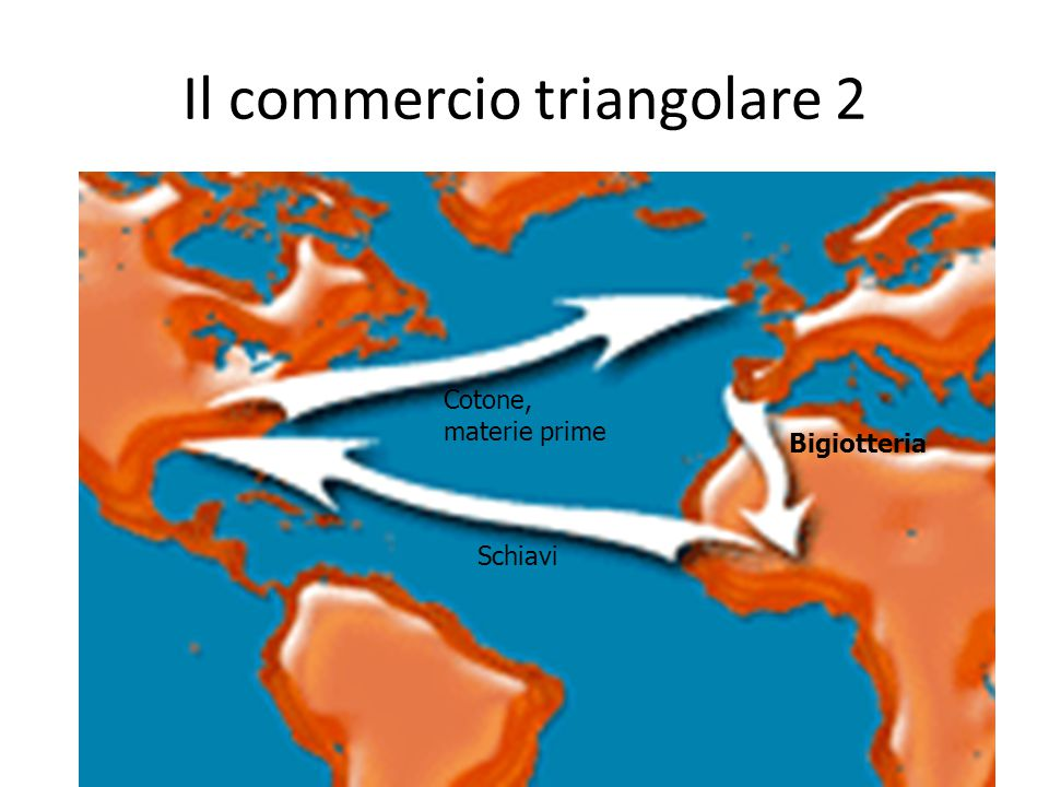 Il commercio triangolare 2 Bigiotteria Schiavi Cotone, materie prime