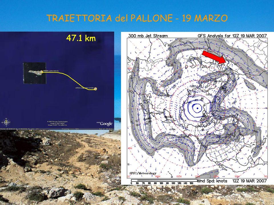 TRAIETTORIA del PALLONE - 19 MARZO 47.1 km