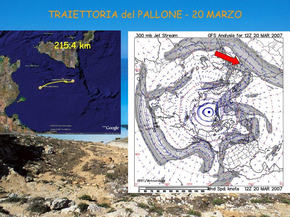 TRAIETTORIA del PALLONE - 20 MARZO 215.4 km