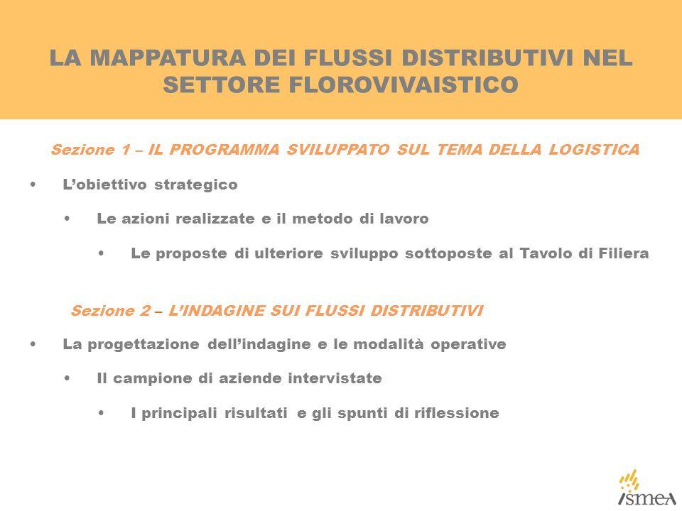 LA MAPPATURA DEI FLUSSI DISTRIBUTIVI NEL SETTORE FLOROVIVAISTICO Sezione 1 – IL PROGRAMMA SVILUPPATO SUL TEMA DELLA LOGISTICA L'obiettivo strategico L