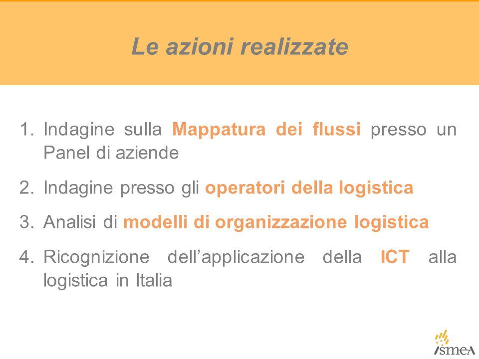 Le azioni realizzate 1.Indagine sulla Mappatura dei flussi presso un Panel di aziende 2.Indagine presso gli operatori della logistica 3.Analisi di mod