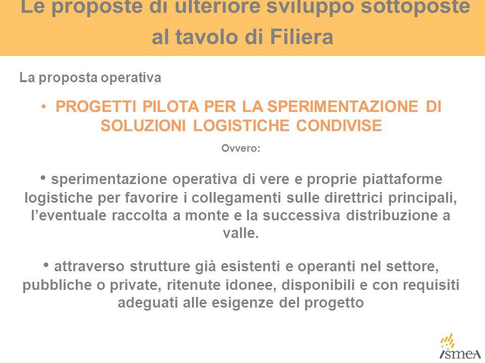 Le proposte di ulteriore sviluppo sottoposte al tavolo di Filiera La proposta operativa PROGETTI PILOTA PER LA SPERIMENTAZIONE DI SOLUZIONI LOGISTICHE