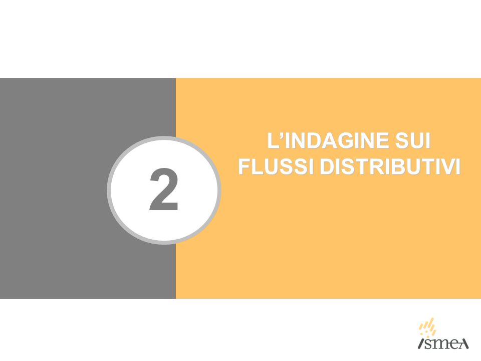 L'INDAGINE SUI FLUSSI DISTRIBUTIVI L'INDAGINE SUI FLUSSI DISTRIBUTIVI 2
