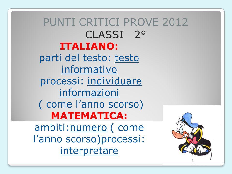 PUNTI CRITICI PROVE 2012 CLASSI 2° ITALIANO: parti del testo: testo informativo processi: individuare informazioni ( come l'anno scorso) MATEMATICA: ambiti:numero ( come l'anno scorso)processi: interpretare