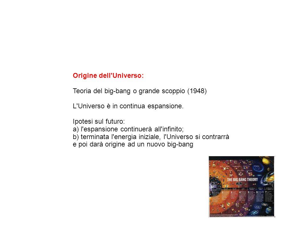 Origine dell'Universo: Teoria del big-bang o grande scoppio (1948) L'Universo è in continua espansione. Ipotesi sul futuro: a) l'espansione continuerà