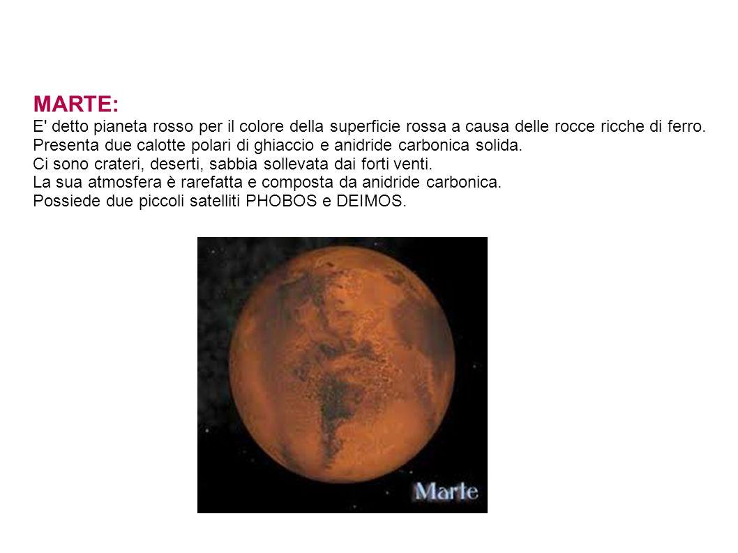 MARTE: E' detto pianeta rosso per il colore della superficie rossa a causa delle rocce ricche di ferro. Presenta due calotte polari di ghiaccio e anid