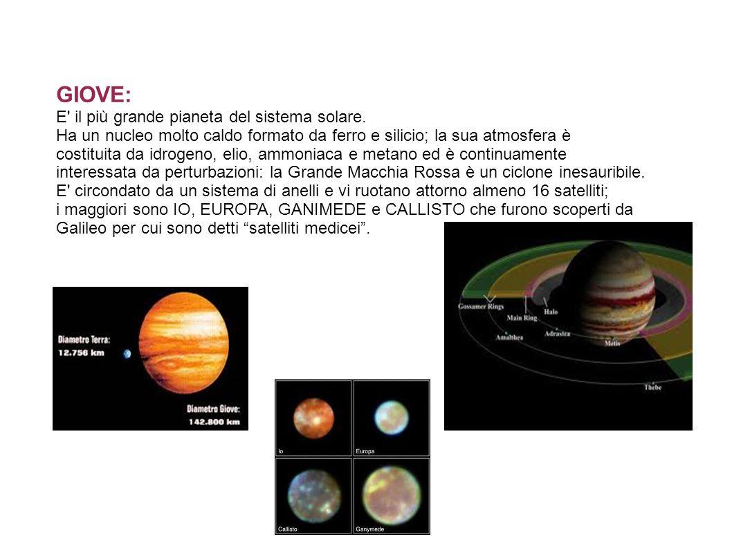 GIOVE: E' il più grande pianeta del sistema solare. Ha un nucleo molto caldo formato da ferro e silicio; la sua atmosfera è costituita da idrogeno, el