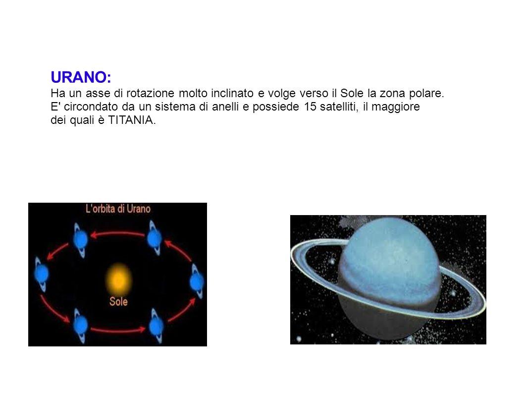 URANO: Ha un asse di rotazione molto inclinato e volge verso il Sole la zona polare. E' circondato da un sistema di anelli e possiede 15 satelliti, il