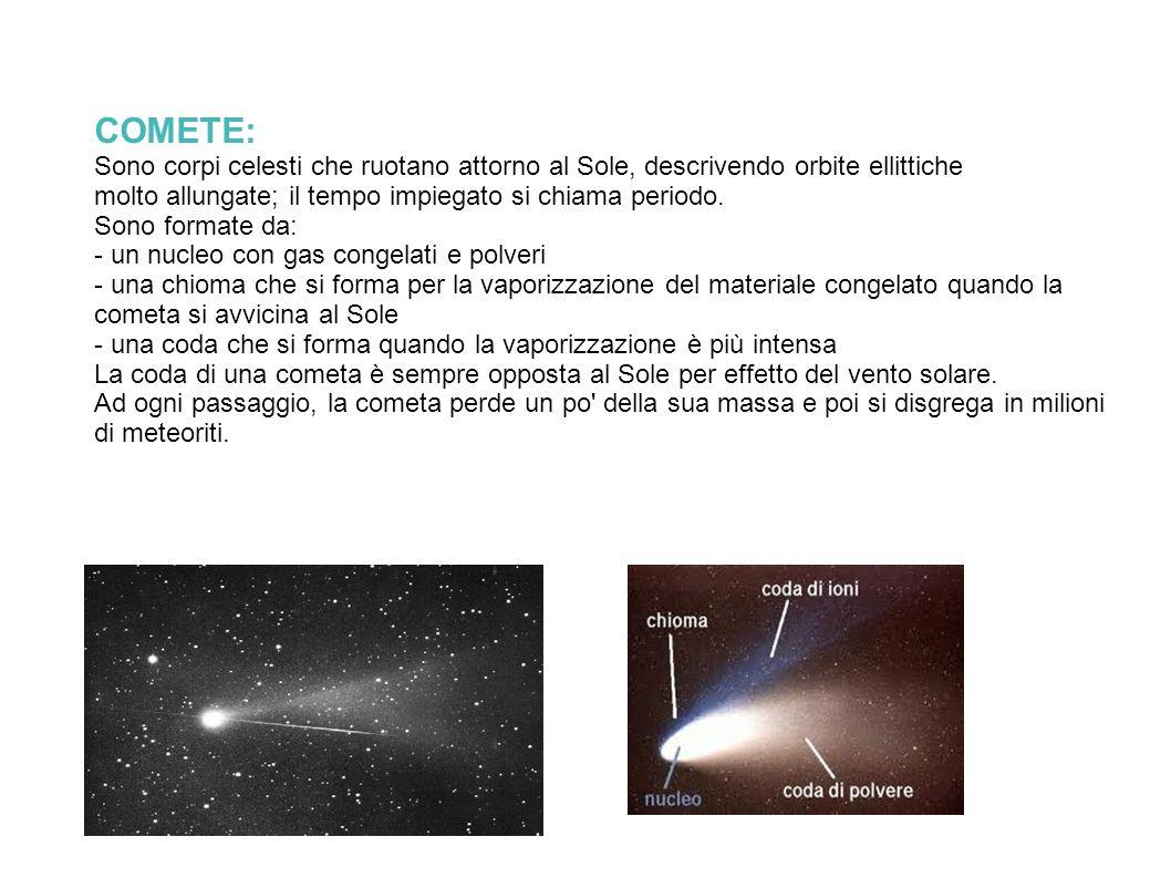 COMETE: Sono corpi celesti che ruotano attorno al Sole, descrivendo orbite ellittiche molto allungate; il tempo impiegato si chiama periodo. Sono form